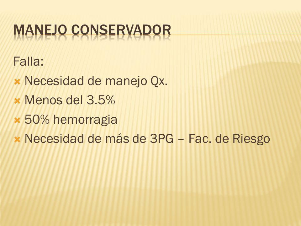 Falla: Necesidad de manejo Qx. Menos del 3.5% 50% hemorragia Necesidad de más de 3PG – Fac. de Riesgo