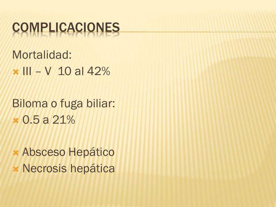 Mortalidad: III – V 10 al 42% Biloma o fuga biliar: 0.5 a 21% Absceso Hepático Necrosis hepática