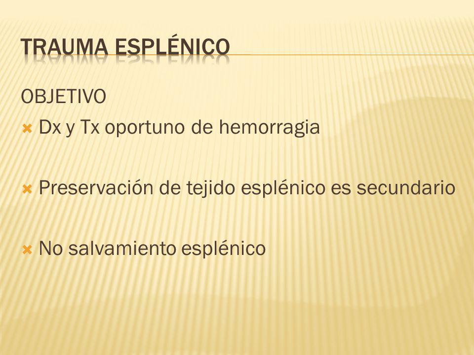 OBJETIVO Dx y Tx oportuno de hemorragia Preservación de tejido esplénico es secundario No salvamiento esplénico