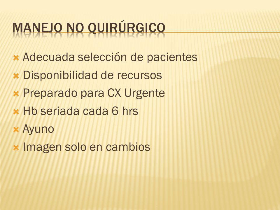 Adecuada selección de pacientes Disponibilidad de recursos Preparado para CX Urgente Hb seriada cada 6 hrs Ayuno Imagen solo en cambios