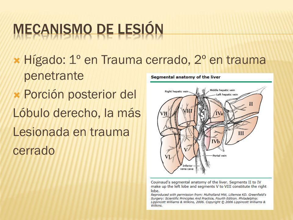Lesión de parrilla costal derecha Flanco derecho Dolor abdominal e irritación peritoneal Contusión o hematoma Lesión concomitante en 80% Tórax la más frecuente y bazo el abdominal más relacionado