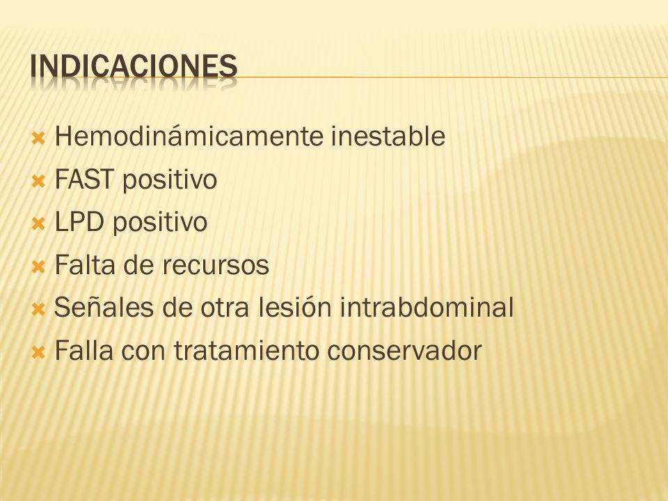 Hemodinámicamente inestable FAST positivo LPD positivo Falta de recursos Señales de otra lesión intrabdominal Falla con tratamiento conservador