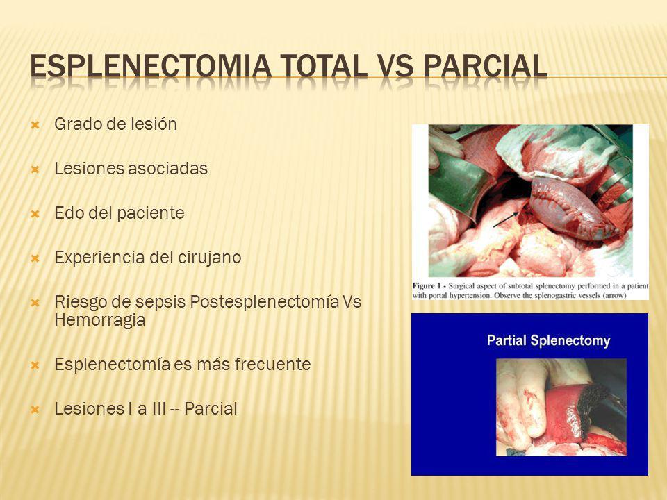 Grado de lesión Lesiones asociadas Edo del paciente Experiencia del cirujano Riesgo de sepsis Postesplenectomía Vs Hemorragia Esplenectomía es más fre