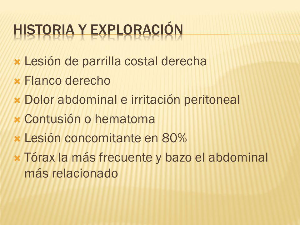 Lesión de parrilla costal derecha Flanco derecho Dolor abdominal e irritación peritoneal Contusión o hematoma Lesión concomitante en 80% Tórax la más