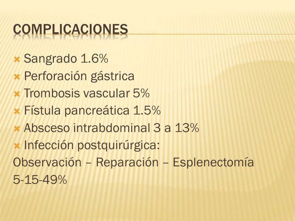 Sangrado 1.6% Perforación gástrica Trombosis vascular 5% Fístula pancreática 1.5% Absceso intrabdominal 3 a 13% Infección postquirúrgica: Observación