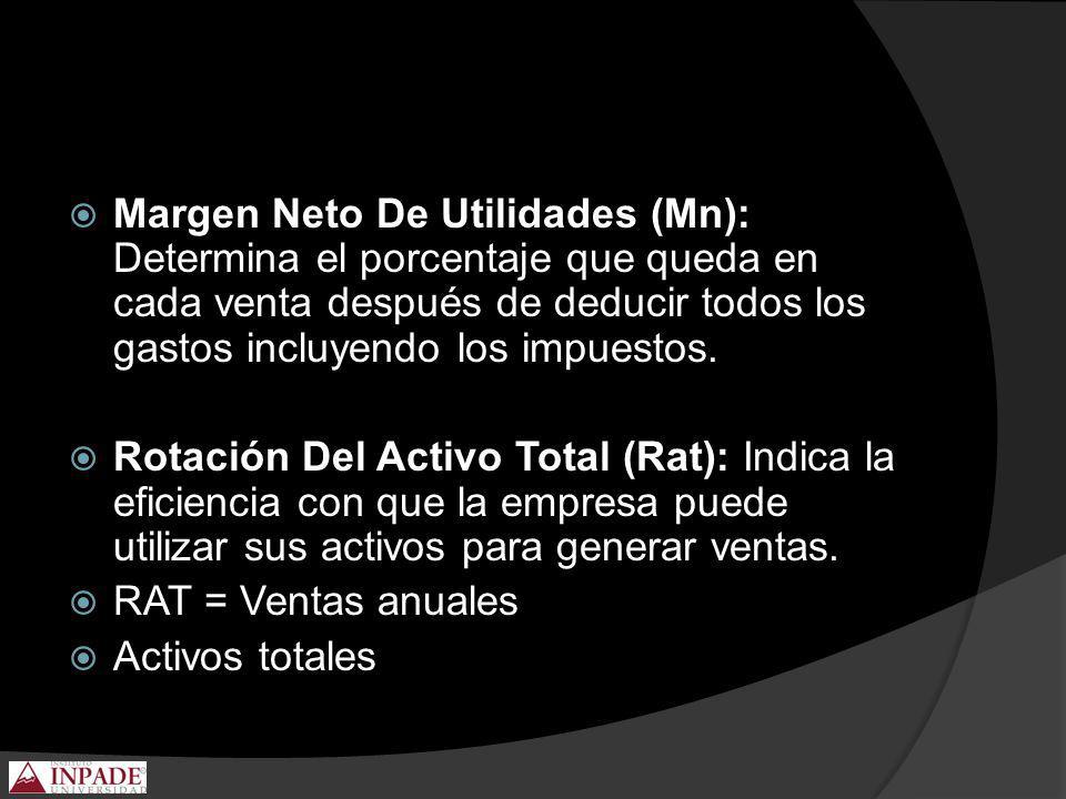 Margen Neto De Utilidades (Mn): Determina el porcentaje que queda en cada venta después de deducir todos los gastos incluyendo los impuestos. Rotación