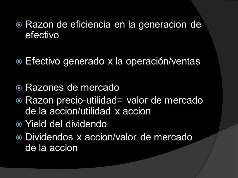Razon de eficiencia en la generacion de efectivo Efectivo generado x la operación/ventas Razones de mercado Razon precio-utilidad= valor de mercado de