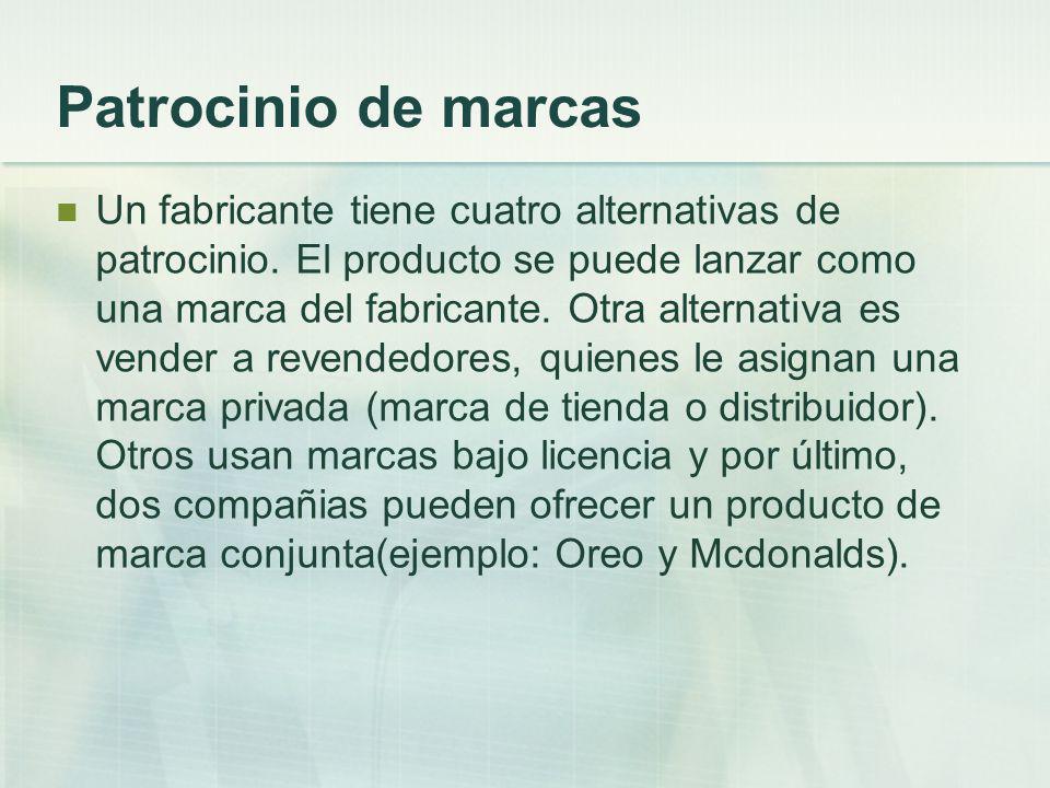 Patrocinio de marcas Un fabricante tiene cuatro alternativas de patrocinio.