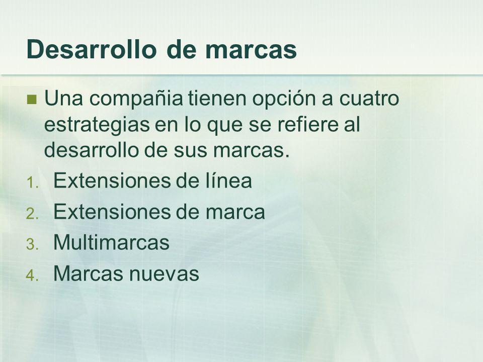 Desarrollo de marcas Una compañia tienen opción a cuatro estrategias en lo que se refiere al desarrollo de sus marcas.