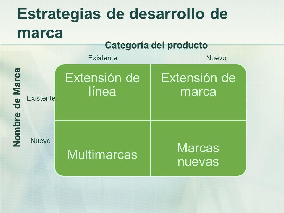 Estrategias de desarrollo de marca Extensión de línea Extensión de marca Multimarcas Marcas nuevas Existente Nuevo Existente Nuevo Categoría del producto Nombre de Marca
