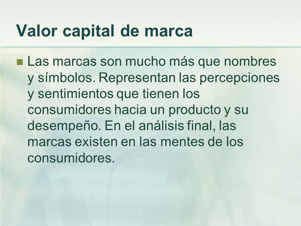 Valor capital de marca Las marcas son mucho más que nombres y símbolos.
