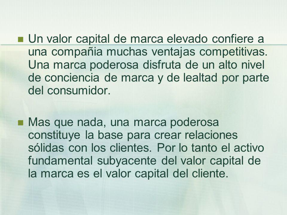 Un valor capital de marca elevado confiere a una compañia muchas ventajas competitivas.