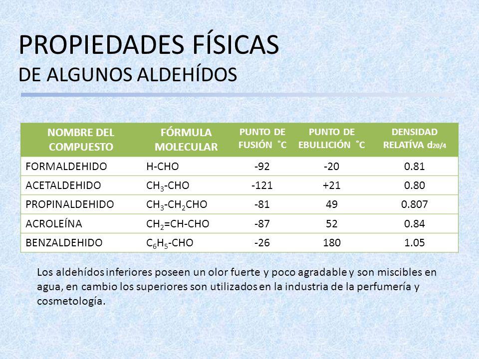 NOMBRE DEL COMPUESTO FÓRMULA MOLECULAR PUNTO DE FUSIÓN ˚C PUNTO DE EBULLICIÓN ˚C DENSIDAD RELATÍVA d 20/4 FORMALDEHIDOH-CHO-92-200.81 ACETALDEHIDOCH 3 -CHO-121+210.80 PROPINALDEHIDOCH 3 -CH 2 CHO-81490.807 ACROLEÍNACH 2 =CH-CHO-87520.84 BENZALDEHIDOC 6 H 5 -CHO-261801.05 PROPIEDADES FÍSICAS DE ALGUNOS ALDEHÍDOS Los aldehídos inferiores poseen un olor fuerte y poco agradable y son miscibles en agua, en cambio los superiores son utilizados en la industria de la perfumería y cosmetología.