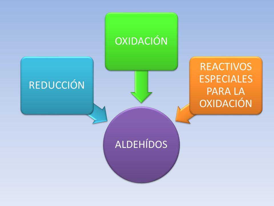 ALDEHÍDOS REDUCCIÓN OXIDACIÓN REACTIVOS ESPECIALES PARA LA OXIDACIÓN