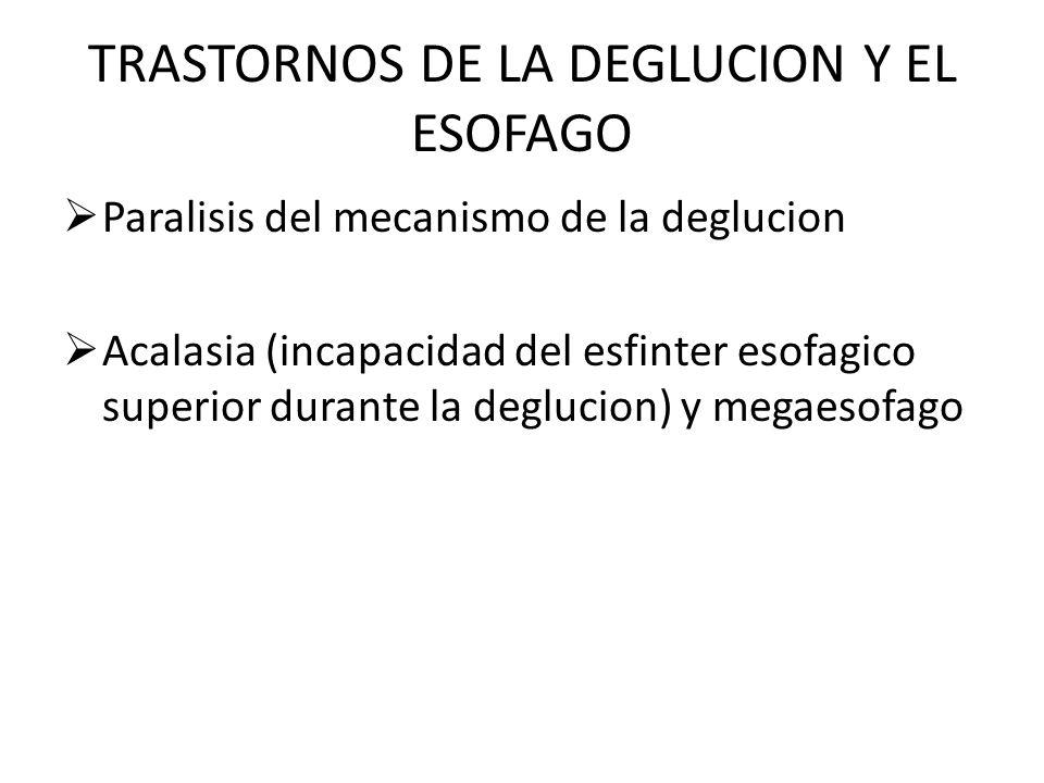 TRASTORNOS DE LA DEGLUCION Y EL ESOFAGO Paralisis del mecanismo de la deglucion Acalasia (incapacidad del esfinter esofagico superior durante la deglu