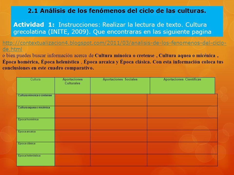 http://contextualizacion4.blogspot.com/2011/03/analisis-de-los-fenomenos-del-ciclo- de.html o bien puedes buscar información acerca de Cultura minoica