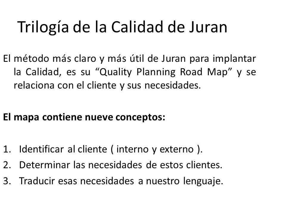 Trilogía de la Calidad de Juran El método más claro y más útil de Juran para implantar la Calidad, es su Quality Planning Road Map y se relaciona con
