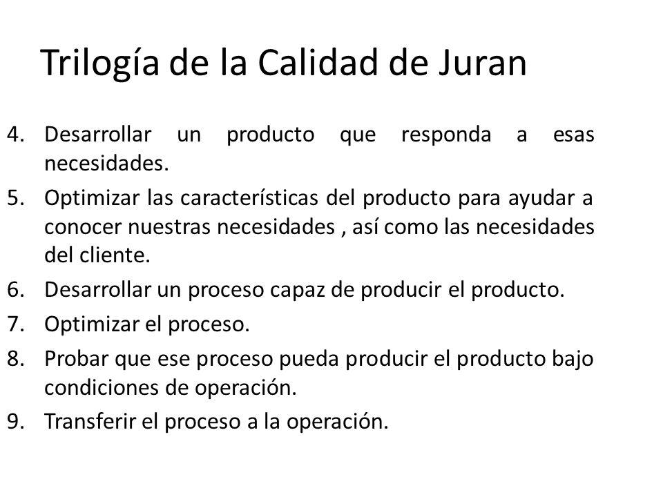 Trilogía de la Calidad de Juran 4.Desarrollar un producto que responda a esas necesidades. 5.Optimizar las características del producto para ayudar a