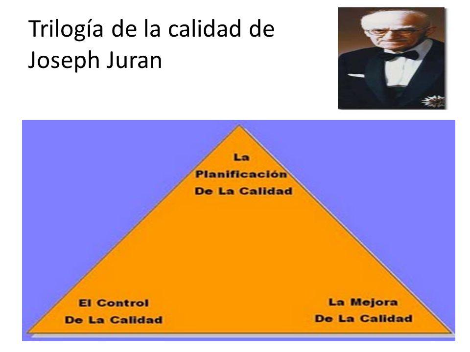 Trilogía de la calidad de Joseph Juran