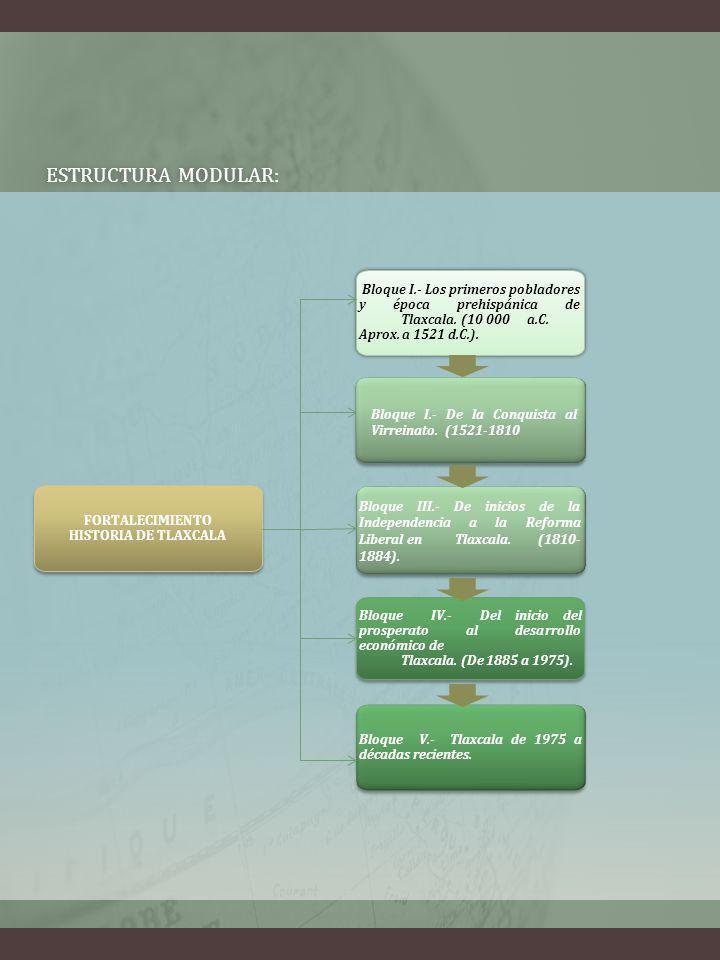ESTRUCTURA MODULAR:ESTRUCTURA MODULAR: FORTALECIMIENTO HISTORIA DE TLAXCALA Bloque I.- Los primeros pobladores y época prehispánica de Tlaxcala. (10 0