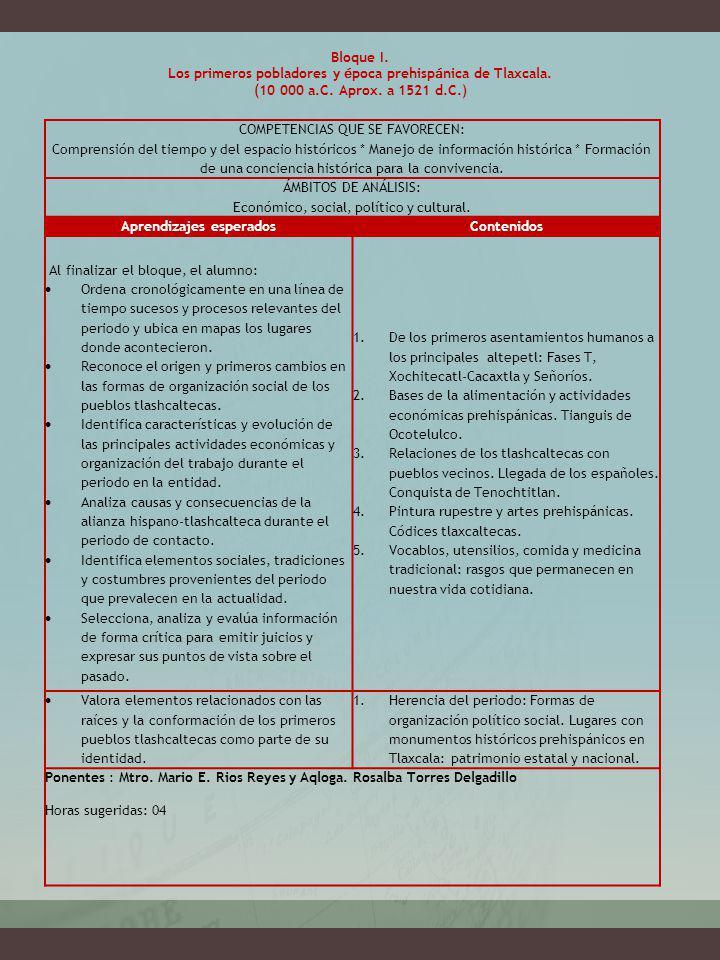 COMPETENCIAS QUE SE FAVORECEN: Comprensión del tiempo y del espacio históricos * Manejo de información histórica * Formación de una conciencia históri