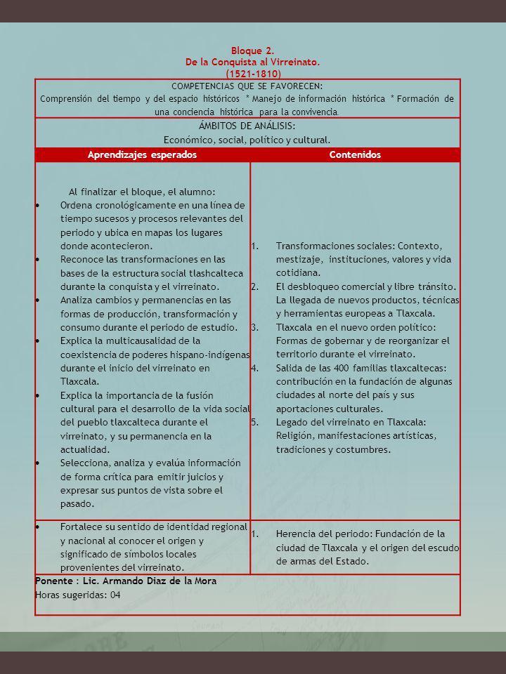 Bloque 2. De la Conquista al Virreinato. (1521-1810) COMPETENCIAS QUE SE FAVORECEN: Comprensión del tiempo y del espacio históricos * Manejo de inform