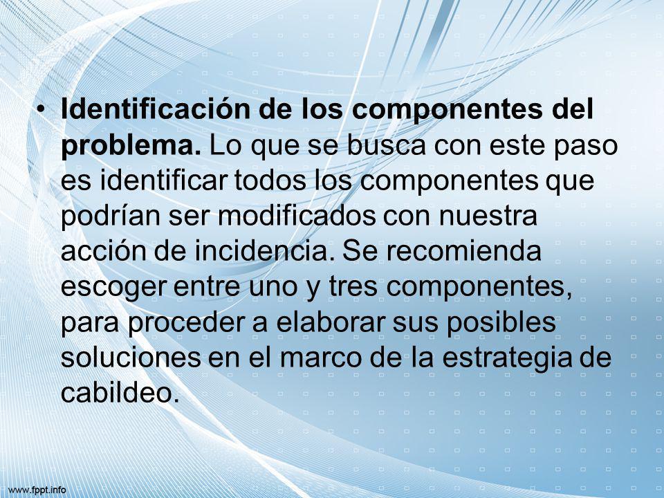Identificación de los componentes del problema. Lo que se busca con este paso es identificar todos los componentes que podrían ser modificados con nue