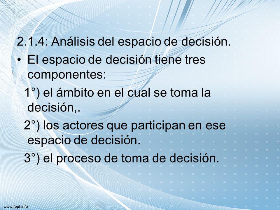 2.1.4: Análisis del espacio de decisión. El espacio de decisión tiene tres componentes: 1°) el ámbito en el cual se toma la decisión,. 2°) los actores