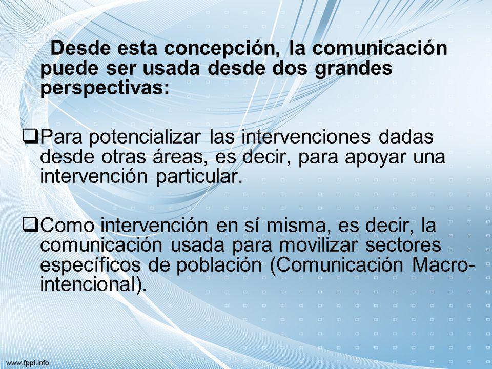 Desde esta concepción, la comunicación puede ser usada desde dos grandes perspectivas: Para potencializar las intervenciones dadas desde otras áreas,