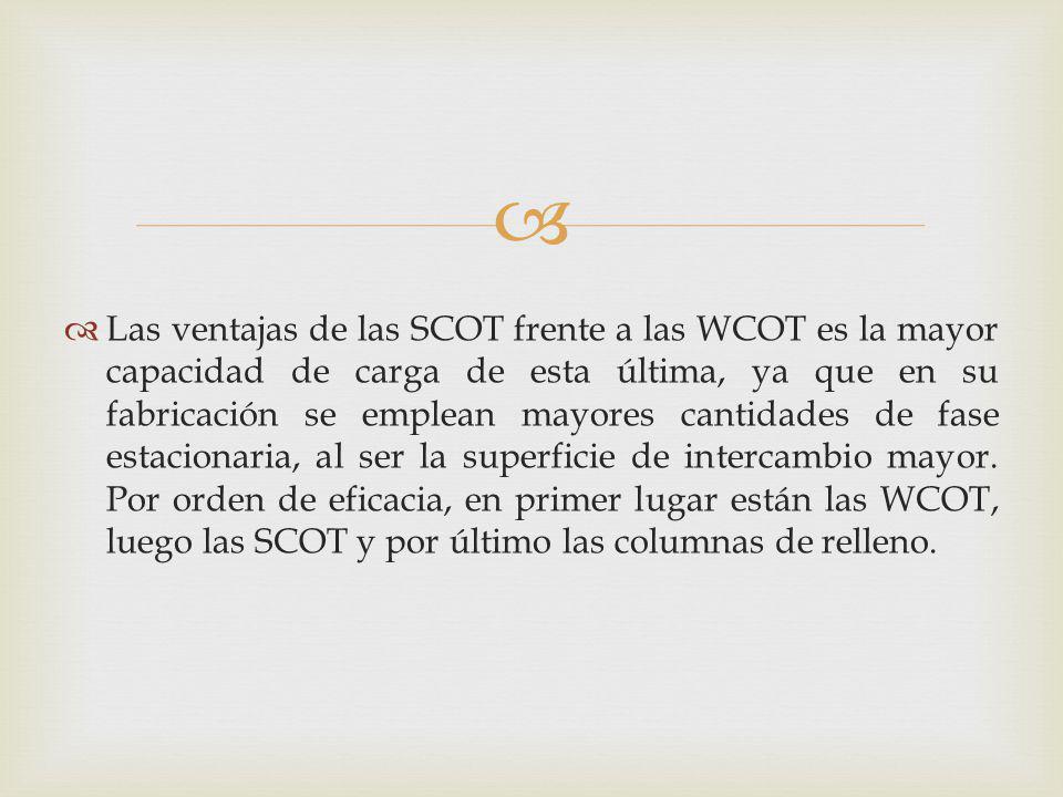 Las ventajas de las SCOT frente a las WCOT es la mayor capacidad de carga de esta última, ya que en su fabricación se emplean mayores cantidades de fa