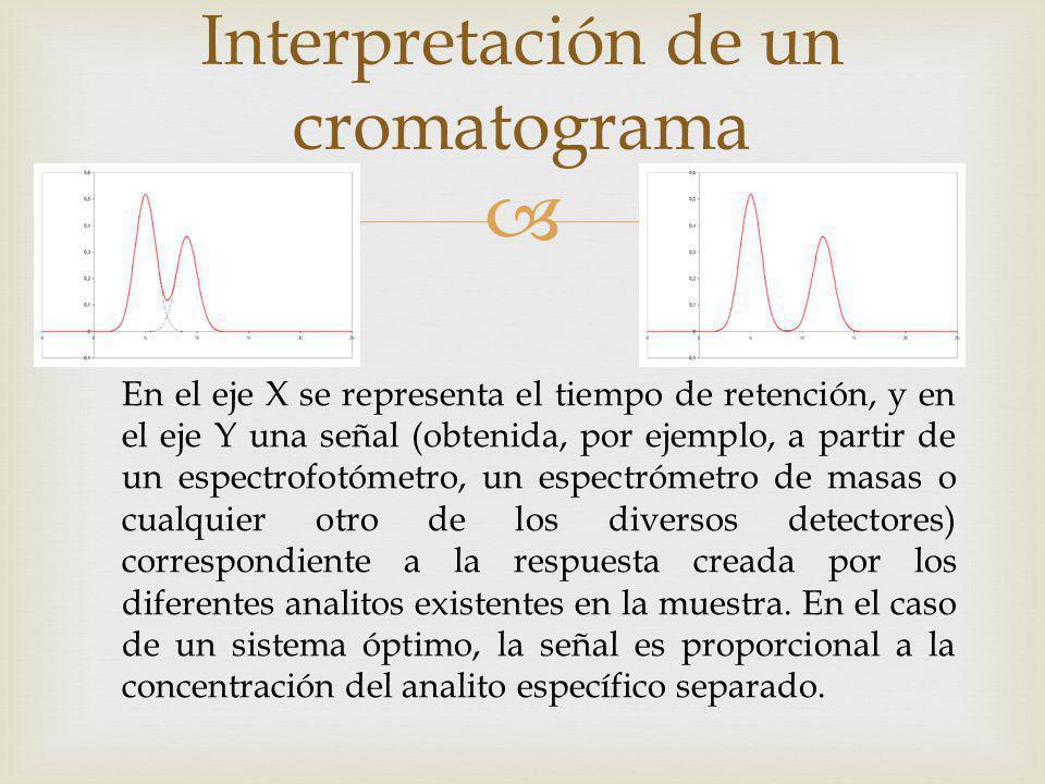 Interpretación de un cromatograma En el eje X se representa el tiempo de retención, y en el eje Y una señal (obtenida, por ejemplo, a partir de un esp