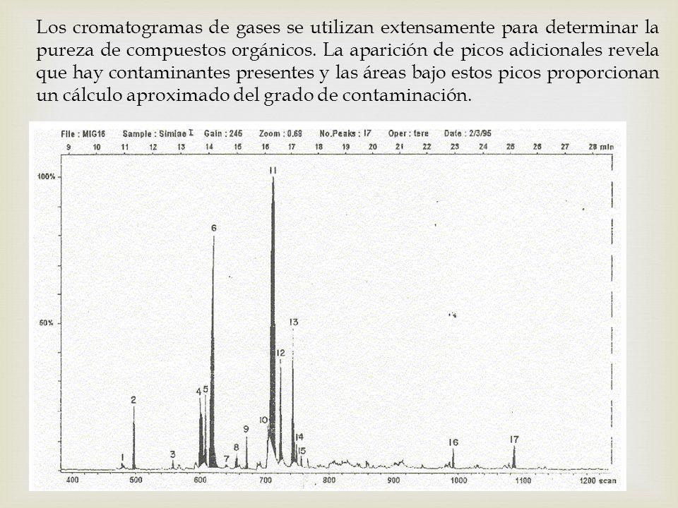 Los cromatogramas de gases se utilizan extensamente para determinar la pureza de compuestos orgánicos. La aparición de picos adicionales revela que ha