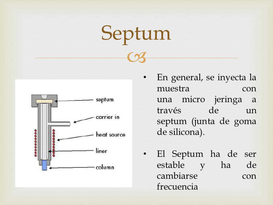 Septum En general, se inyecta la muestra con una micro jeringa a través de un septum (junta de goma de silicona). El Septum ha de ser estable y ha de