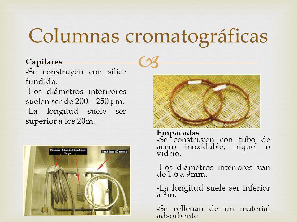Columnas cromatográficas Capilares -Se construyen con sílice fundida. -Los diámetros interirores suelen ser de 200 – 250 μ m. -La longitud suele ser s