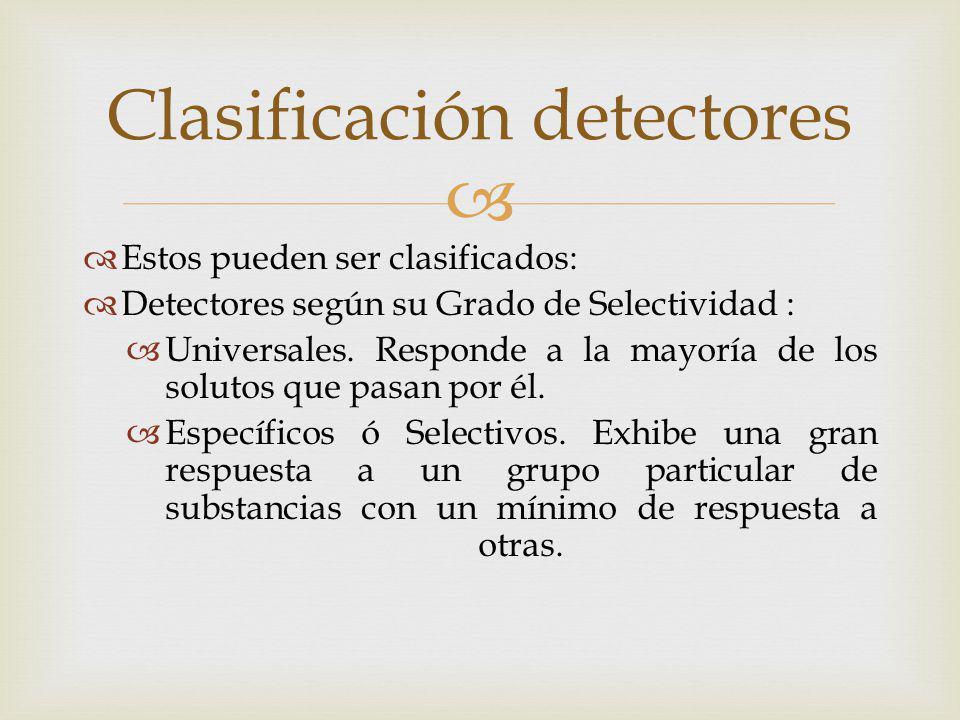 Estos pueden ser clasificados: Detectores según su Grado de Selectividad : Universales. Responde a la mayoría de los solutos que pasan por él. Específ