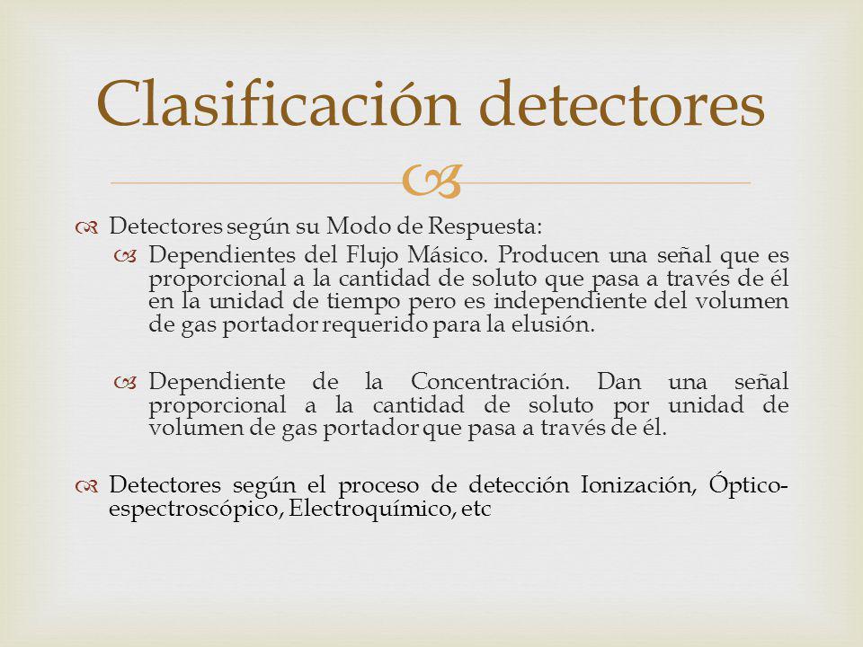 Detectores según su Modo de Respuesta: Dependientes del Flujo Másico. Producen una señal que es proporcional a la cantidad de soluto que pasa a través