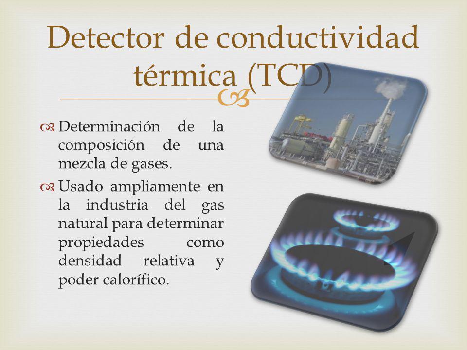 Detector de conductividad térmica (TCD) Determinación de la composición de una mezcla de gases. Usado ampliamente en la industria del gas natural para