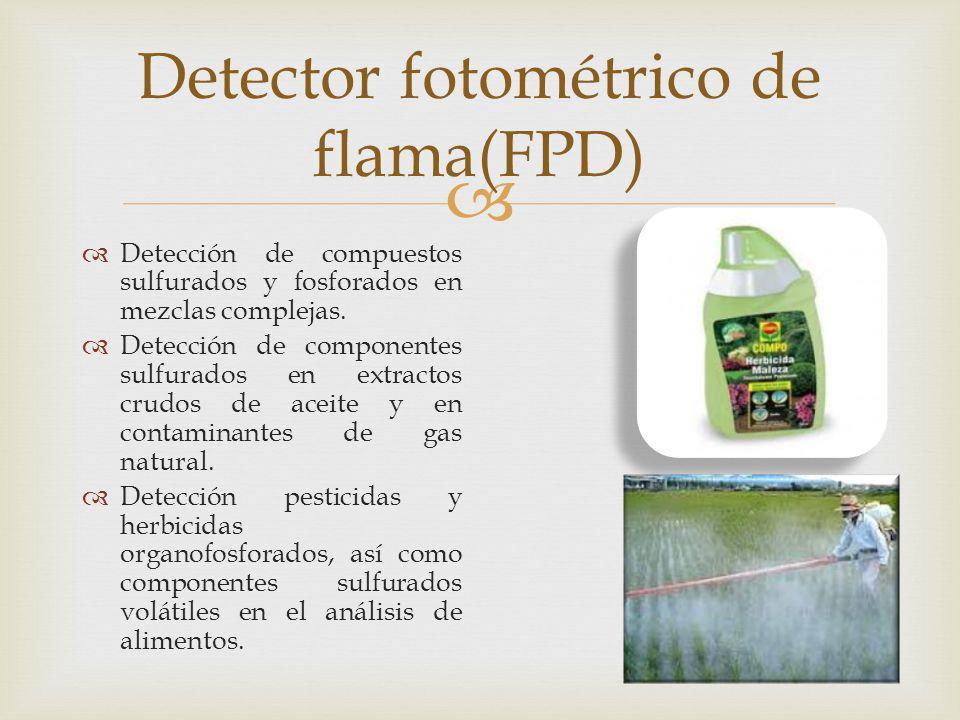 Detector fotométrico de flama(FPD) Detección de compuestos sulfurados y fosforados en mezclas complejas. Detección de componentes sulfurados en extrac