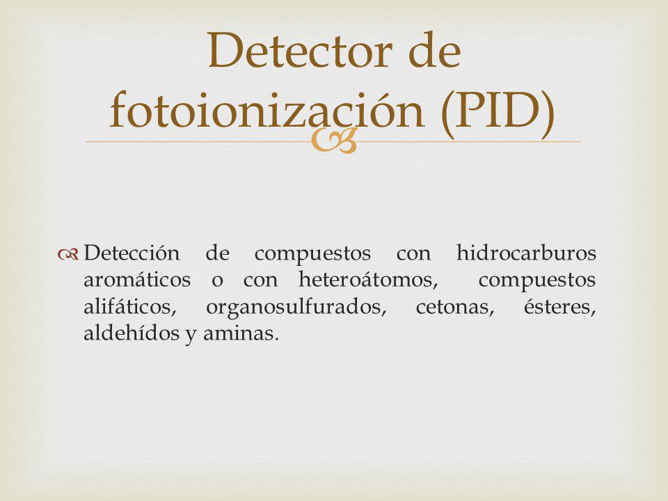 Detector de fotoionización (PID) Detección de compuestos con hidrocarburos aromáticos o con heteroátomos, compuestos alifáticos, organosulfurados, cet