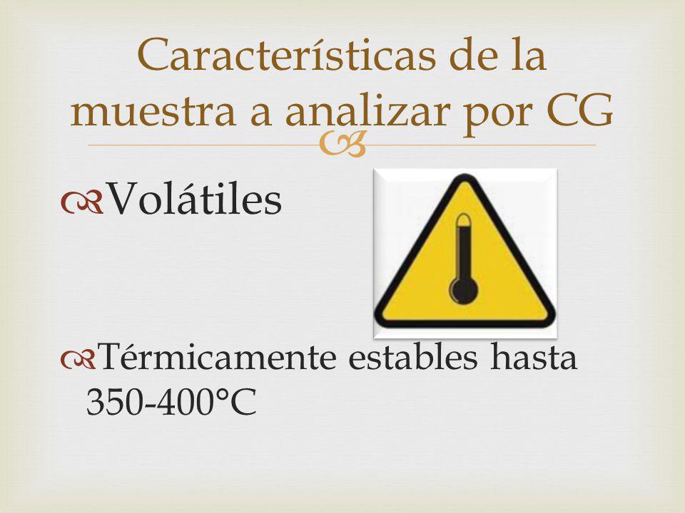 Volátiles Térmicamente estables hasta 350-400°C Características de la muestra a analizar por CG