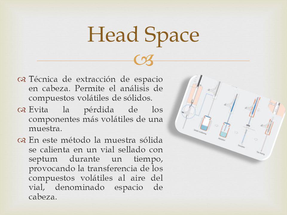 Técnica de extracción de espacio en cabeza. Permite el análisis de compuestos volátiles de sólidos. Evita la pérdida de los componentes más volátiles