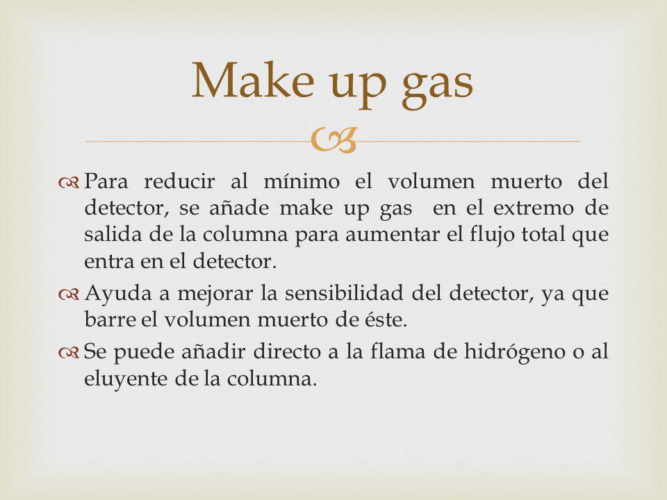 Para reducir al mínimo el volumen muerto del detector, se añade make up gas en el extremo de salida de la columna para aumentar el flujo total que ent