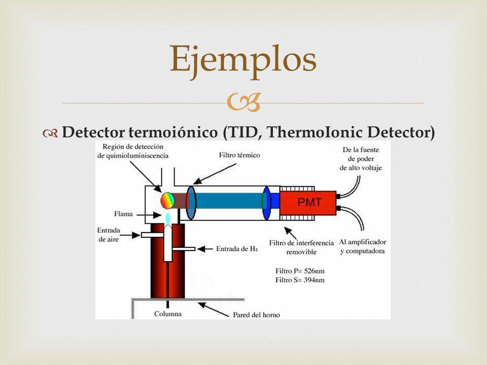 Detector termoiónico (TID, ThermoIonic Detector) Ejemplos