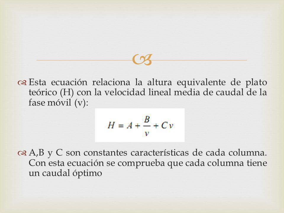 Esta ecuación relaciona la altura equivalente de plato teórico (H) con la velocidad lineal media de caudal de la fase móvil (v): A,B y C son constante