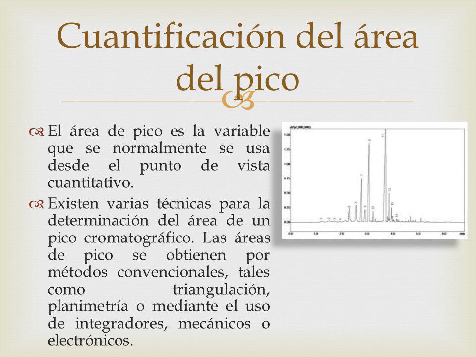 El área de pico es la variable que se normalmente se usa desde el punto de vista cuantitativo. Existen varias técnicas para la determinación del área