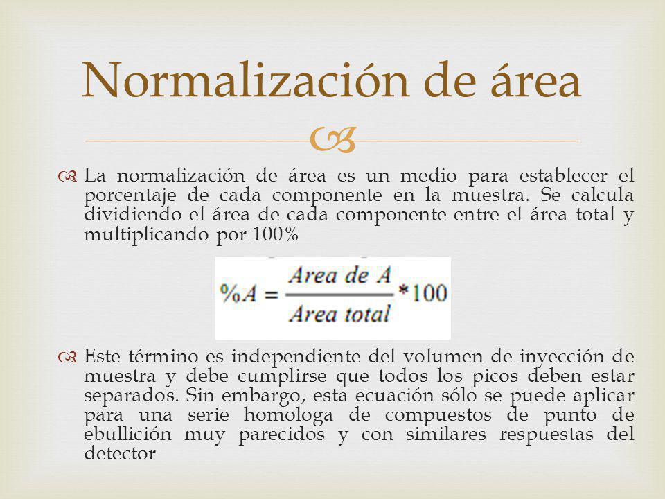 La normalización de área es un medio para establecer el porcentaje de cada componente en la muestra. Se calcula dividiendo el área de cada componente
