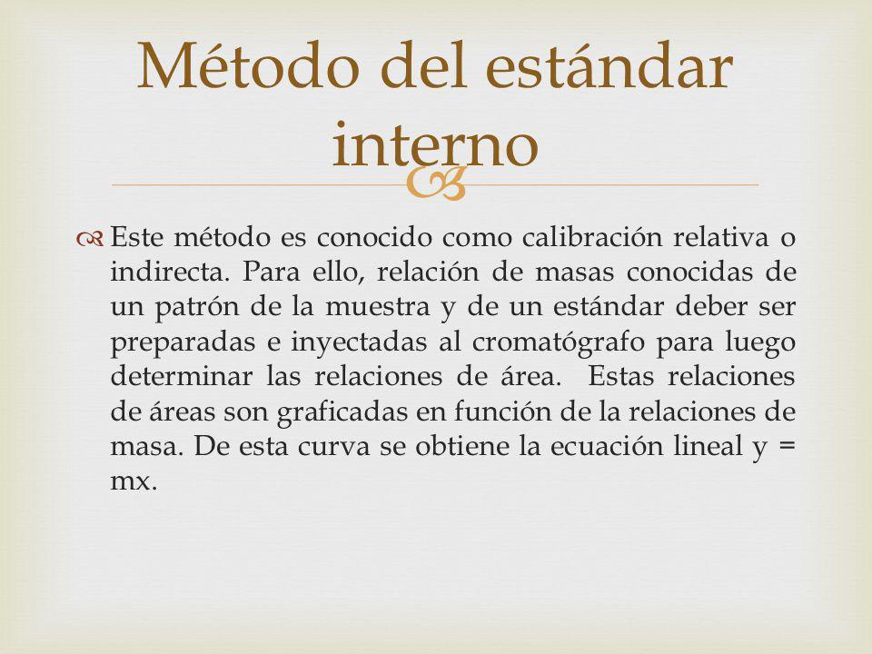 Este método es conocido como calibración relativa o indirecta. Para ello, relación de masas conocidas de un patrón de la muestra y de un estándar debe