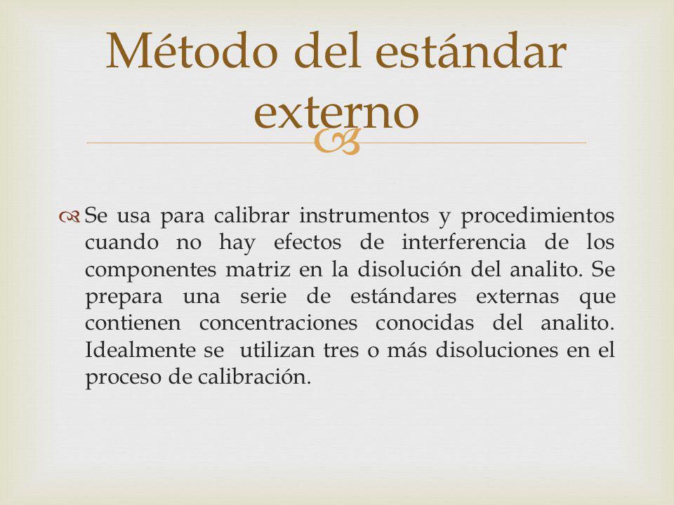 Se usa para calibrar instrumentos y procedimientos cuando no hay efectos de interferencia de los componentes matriz en la disolución del analito. Se p