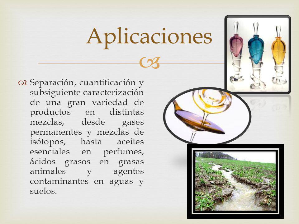 Separación, cuantificación y subsiguiente caracterización de una gran variedad de productos en distintas mezclas, desde gases permanentes y mezclas de