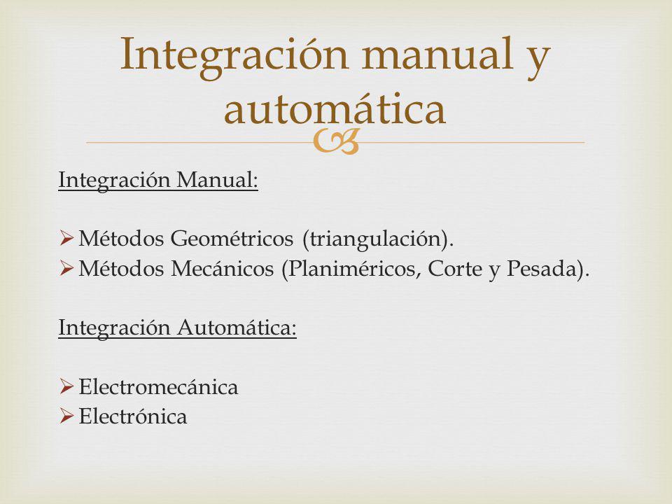Integración Manual: Métodos Geométricos (triangulación). Métodos Mecánicos (Planiméricos, Corte y Pesada). Integración Automática: Electromecánica Ele